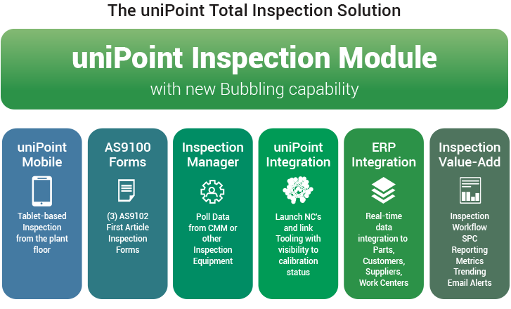 uniPoint Inspection Module
